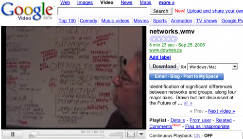 Stephen Downes' Whiteboard Braindump Video