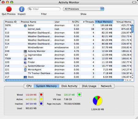 Tiger memory usage