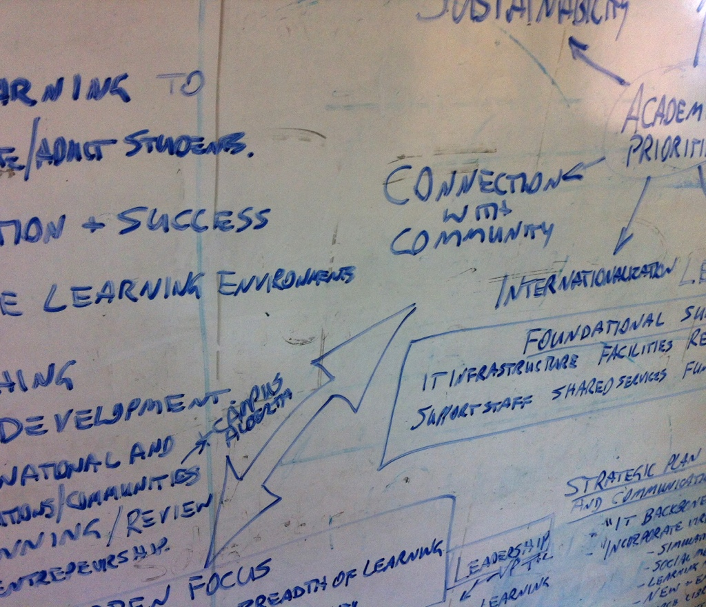 Comprehensive institutional plan whiteboarded