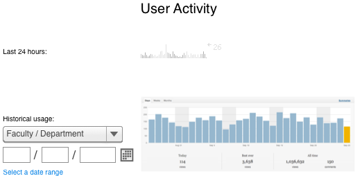 D2L User Activity Report Mockup